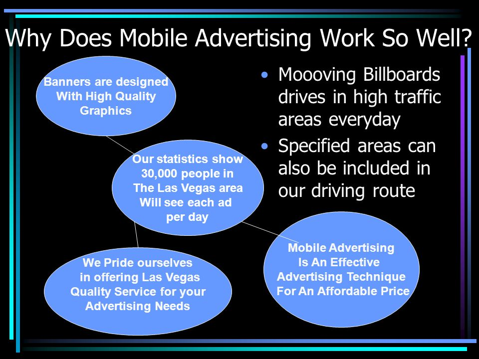 Advantages of Mobile Advertising….