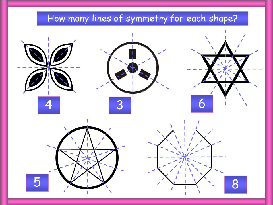 Regular Regular Polygons Equilateral Triangle Square Regular Pentagon Regular Hexagon Regular Octagon Regular polygons have lines of symmetry equal to