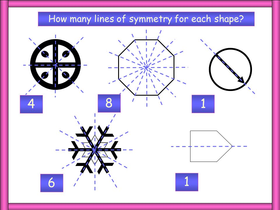 Mix 5 How many lines of symmetry for each shape? 1 2 4 5 3