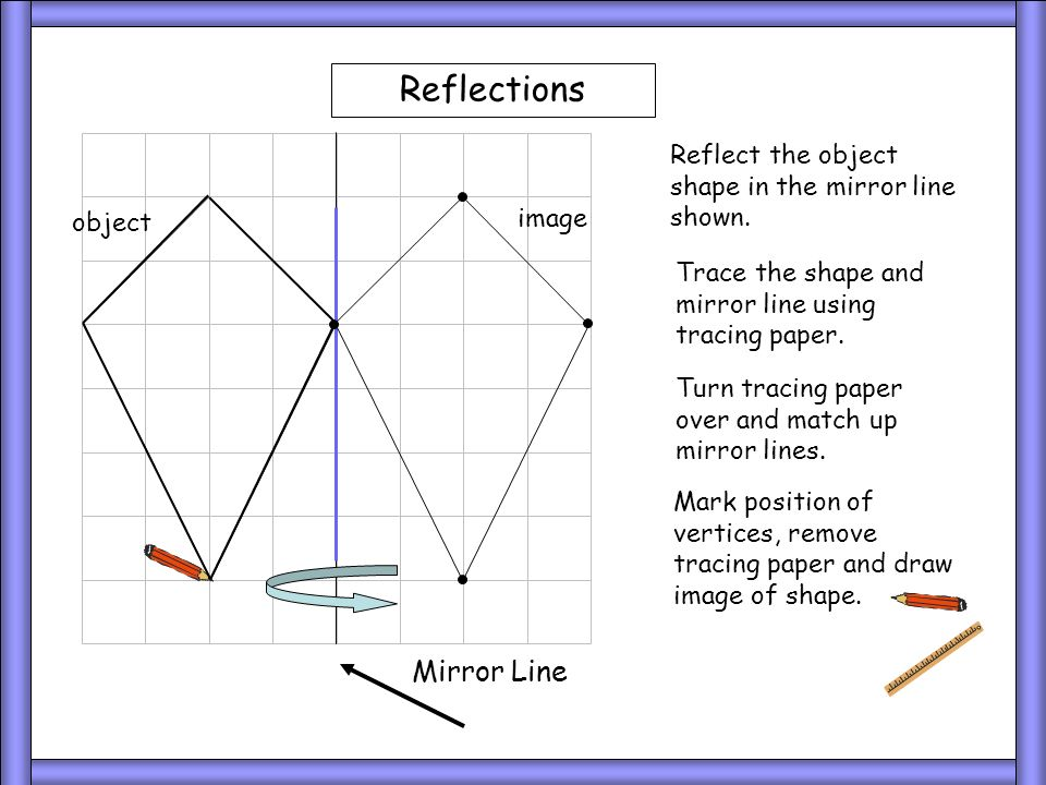 Reflections Mirror Line Reflect the object shape in the mirror line shown. Trace the shape and mirror line using tracing paper. object Turn tracing pa