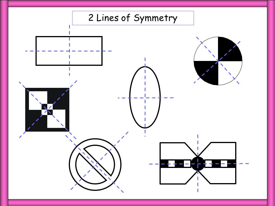 1 LoS One Line of Symmetry Vertical lines of symmetry Horizontal lines of symmetry Diagonal lines of symmetry