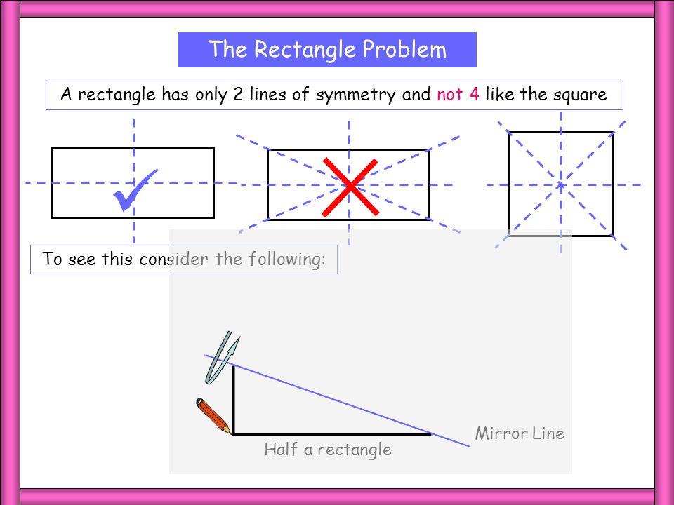 2 LoS 2 Lines of Symmetry
