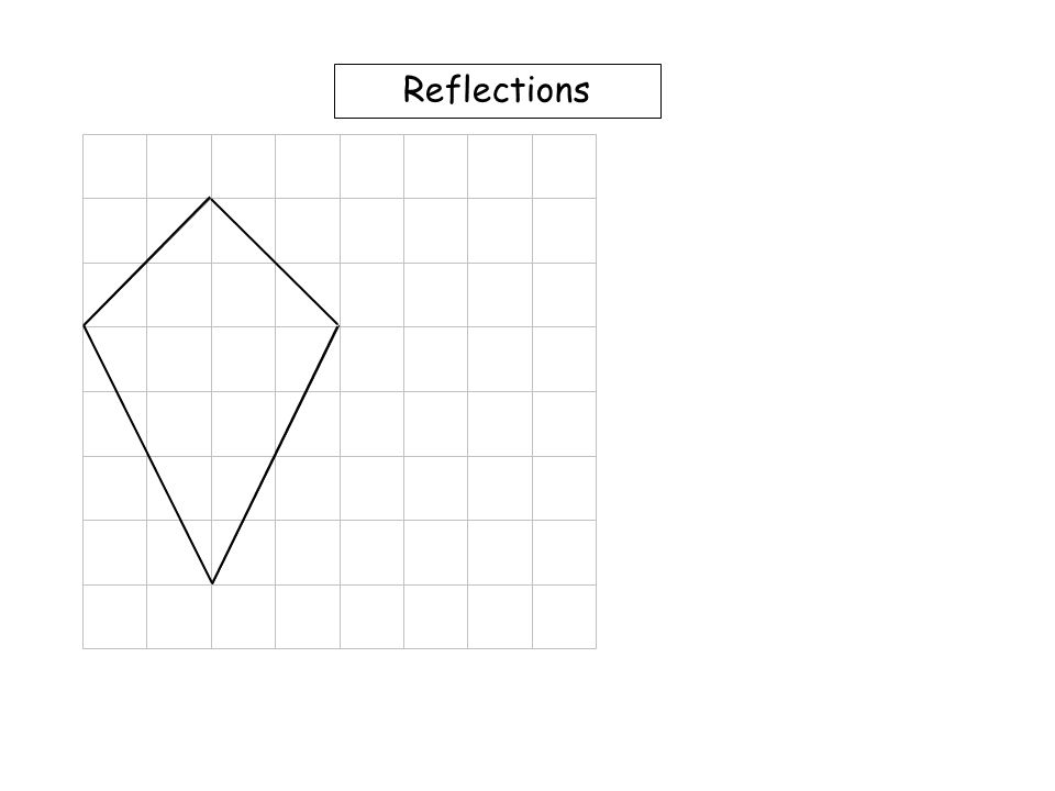 Tracing 1a Reflections