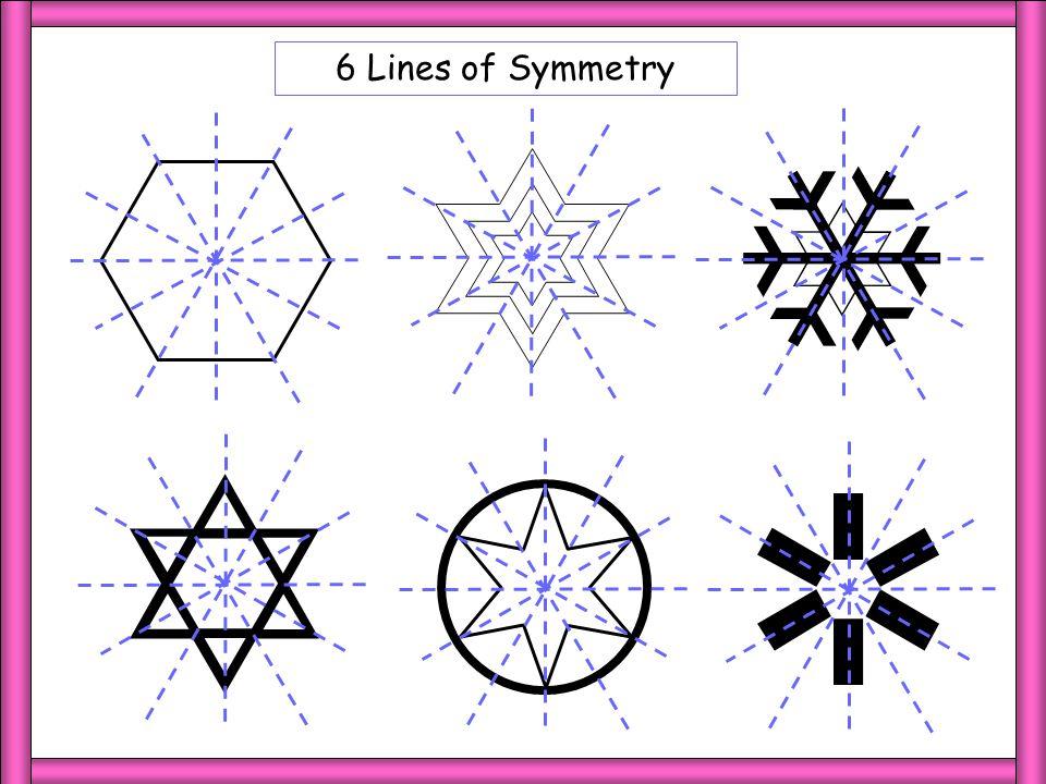 5 LoS 5 Lines of Symmetry