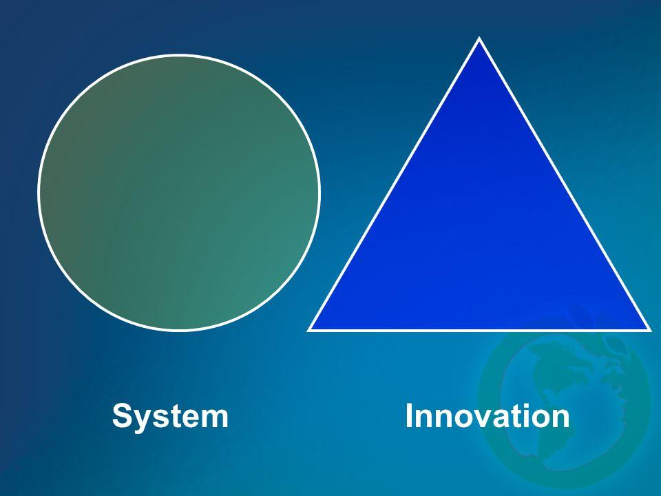 SystemInnovation