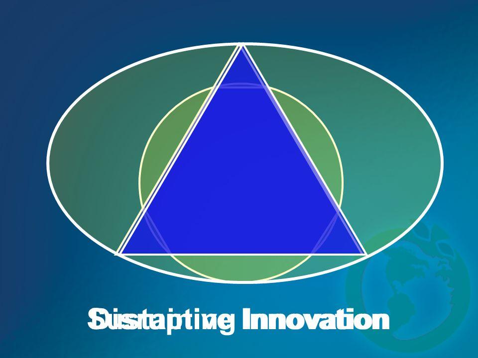 Sustaining InnovationDisruptive Innovation