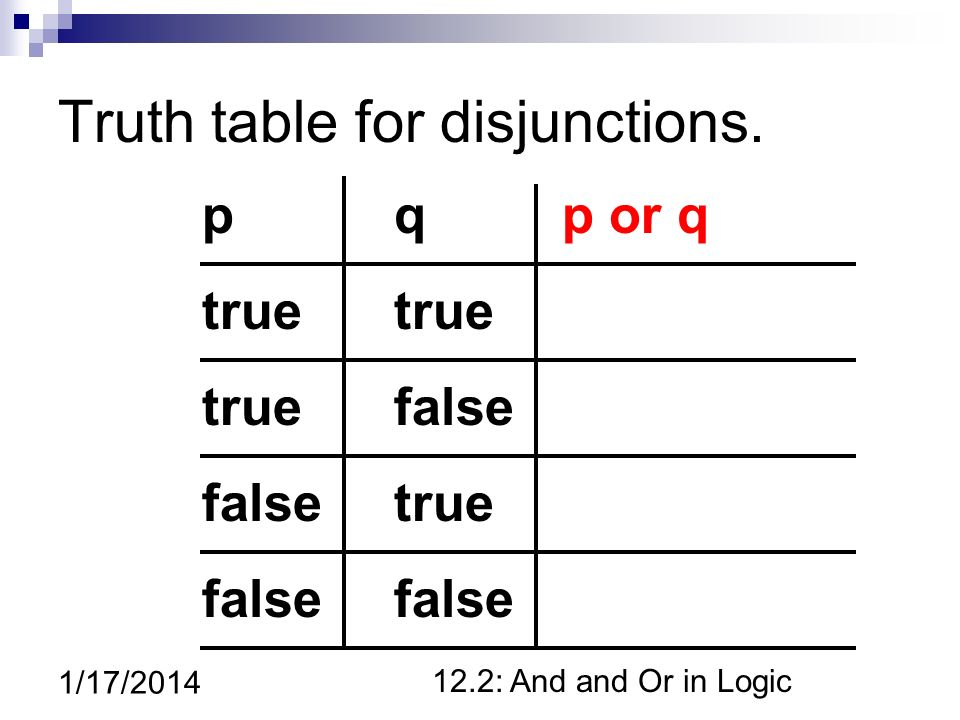 12.2: And and Or in Logic 1/17/2014 Truth table for disjunctions.