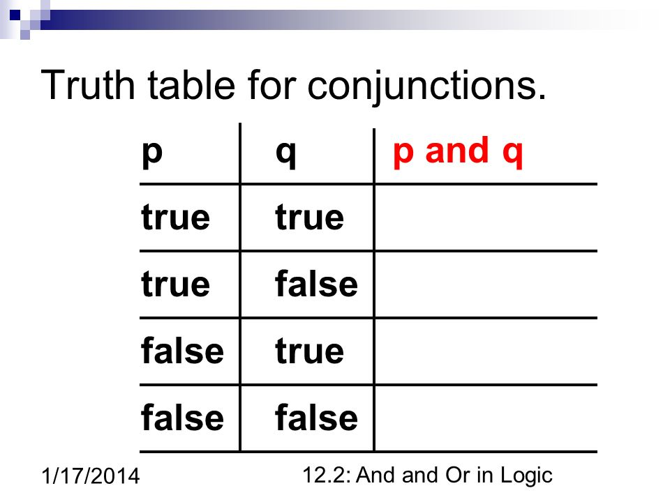 12.2: And and Or in Logic 1/17/2014 Truth table for conjunctions.