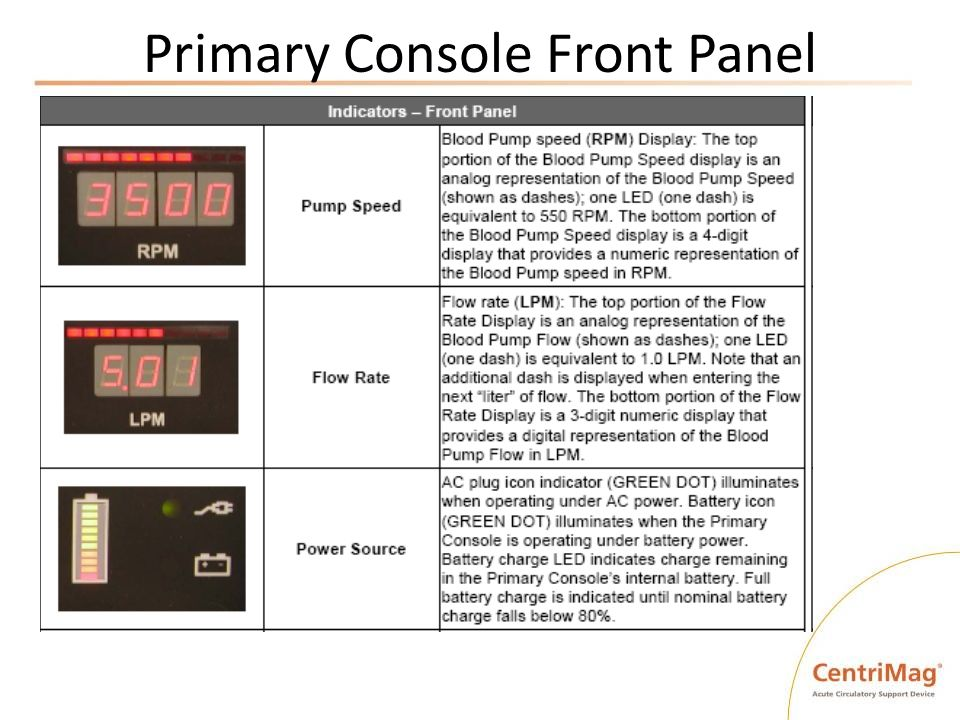 Primary Console Front Panel