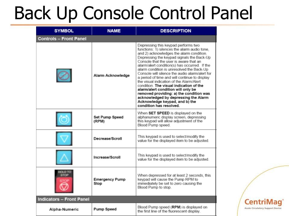 Back Up Console Control Panel