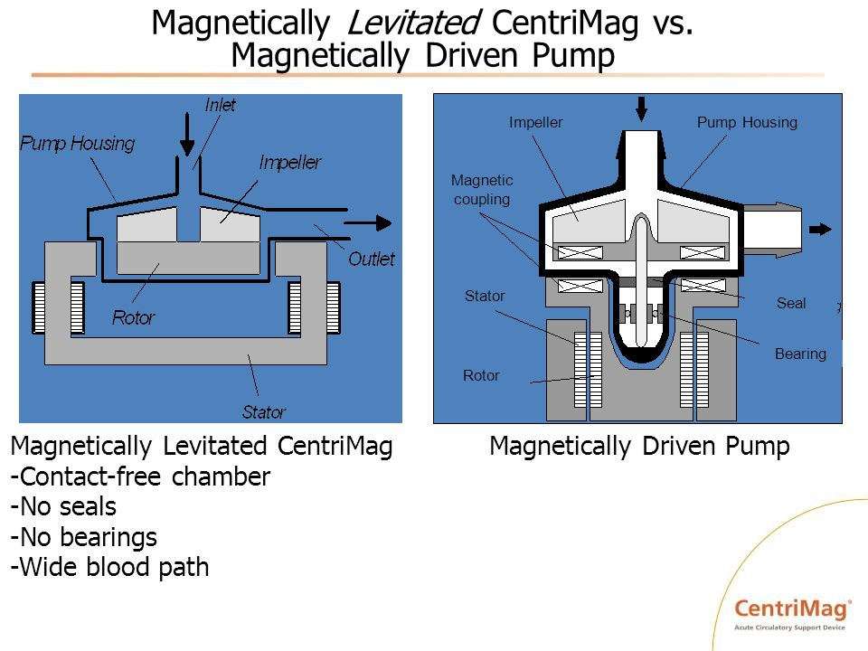 CentriMag Back-Up Console Estimating Battery Time Available If operating on AC power – Estimate is based on use at 3 LPM, 5500 RPM or the last condition while the system was operational on battery power.