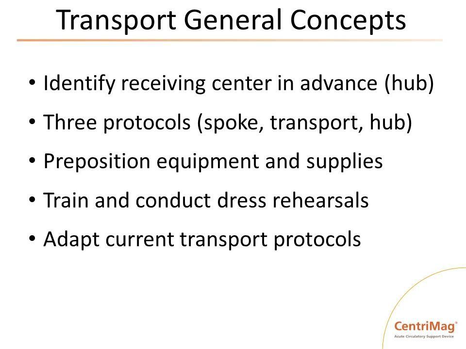 Transport General Concepts Identify receiving center in advance (hub) Three protocols (spoke, transport, hub) Preposition equipment and supplies Train