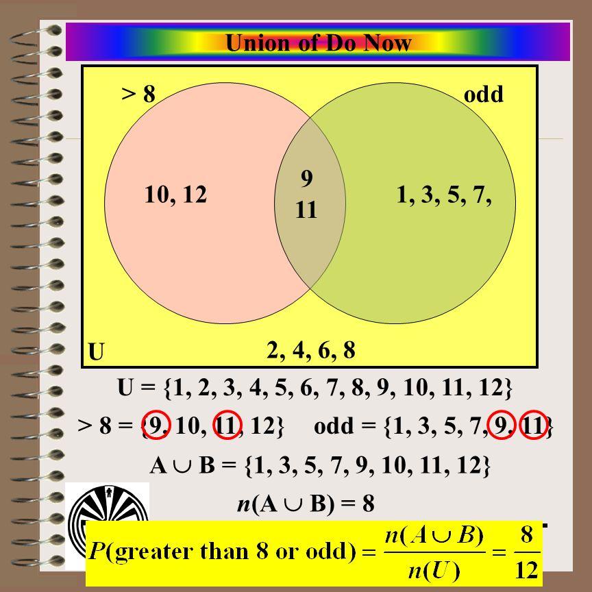 Aim: Or Probabilities Course: Math Lit. Union Region I Region II Region IV AB Reg. III U The union of sets A and B is region II, II & IV. or is the te