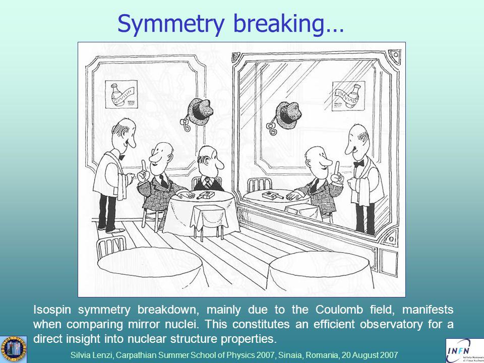 Silvia Lenzi, Carpathian Summer School of Physics 2007, Sinaia, Romania, 20 August 2007 Symmetry breaking… Isospin symmetry breakdown, mainly due to t