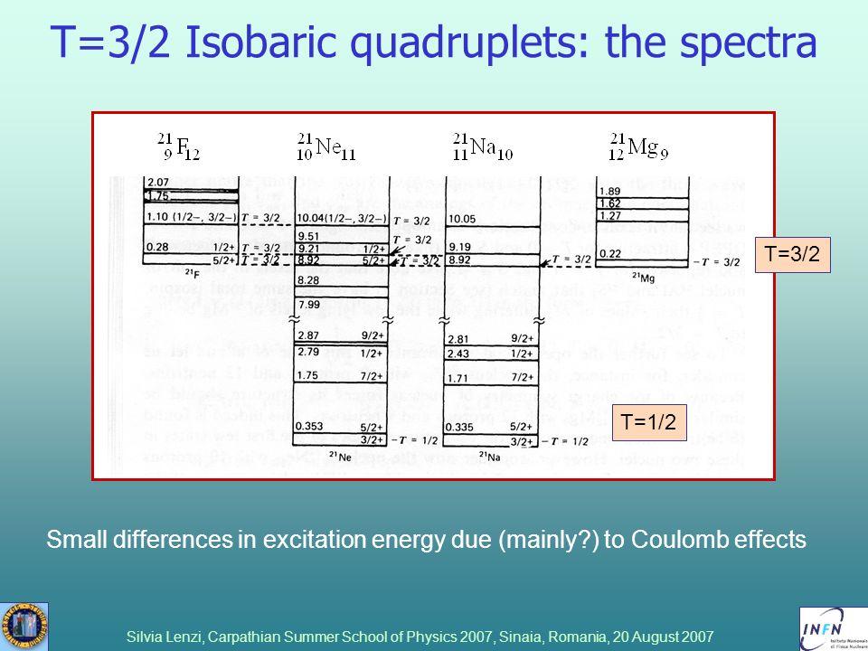 Silvia Lenzi, Carpathian Summer School of Physics 2007, Sinaia, Romania, 20 August 2007 T=3/2 Isobaric quadruplets: the spectra Small differences in e
