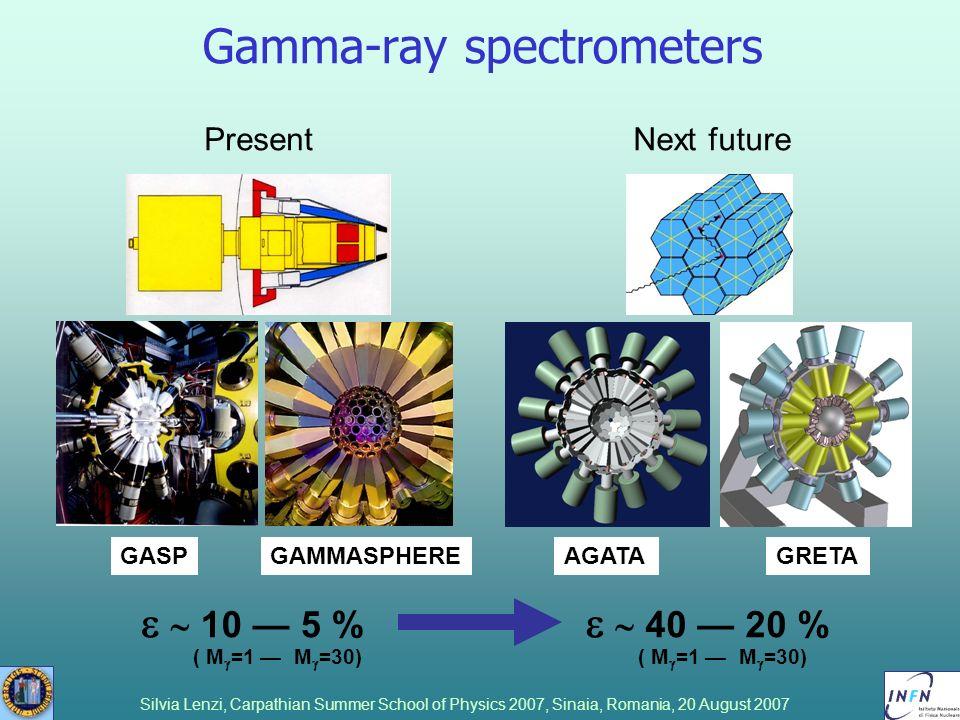 Silvia Lenzi, Carpathian Summer School of Physics 2007, Sinaia, Romania, 20 August 2007 Gamma-ray spectrometers Next futurePresent 40 20 % ( M =1 M =3