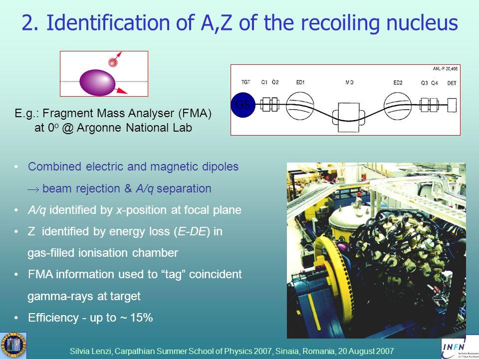 Silvia Lenzi, Carpathian Summer School of Physics 2007, Sinaia, Romania, 20 August 2007 2. Identification of A,Z of the recoiling nucleus E.g.: Fragme