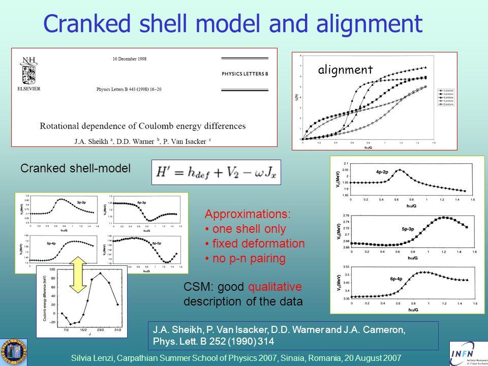 Silvia Lenzi, Carpathian Summer School of Physics 2007, Sinaia, Romania, 20 August 2007 Cranked shell model and alignment CSM: good qualitative descri