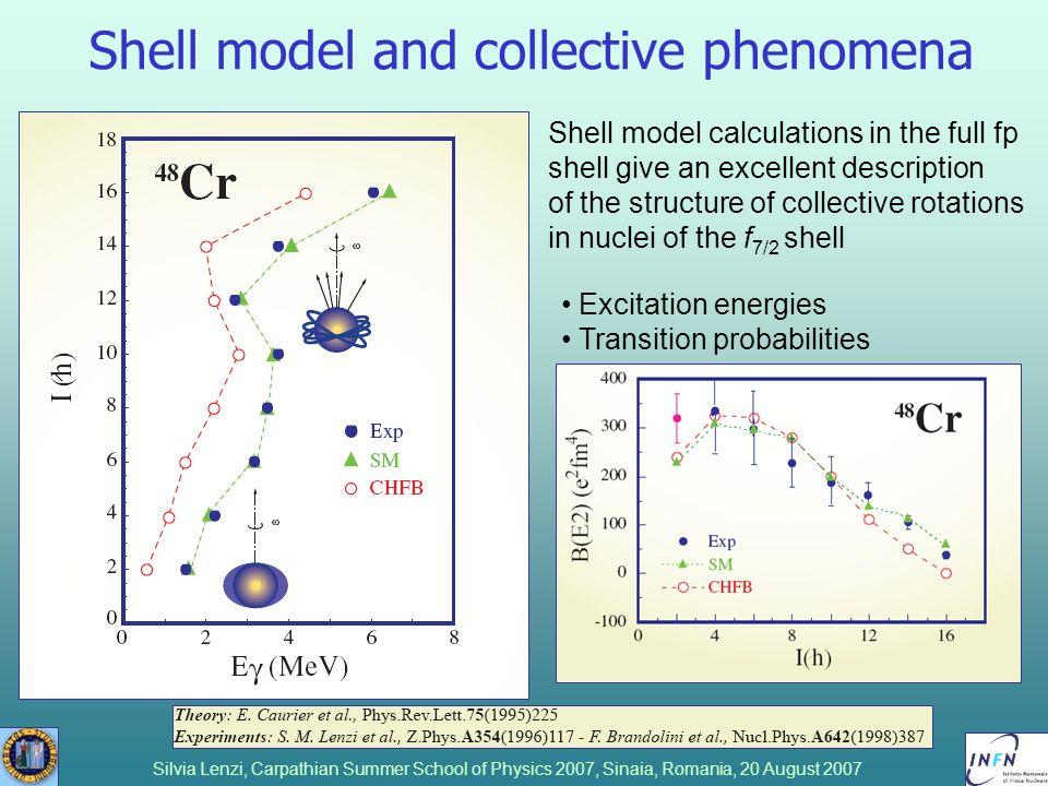 Silvia Lenzi, Carpathian Summer School of Physics 2007, Sinaia, Romania, 20 August 2007 Shell model and collective phenomena Shell model calculations