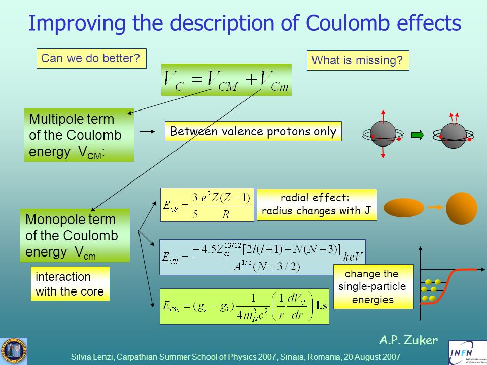 Silvia Lenzi, Carpathian Summer School of Physics 2007, Sinaia, Romania, 20 August 2007 Improving the description of Coulomb effects Can we do better?
