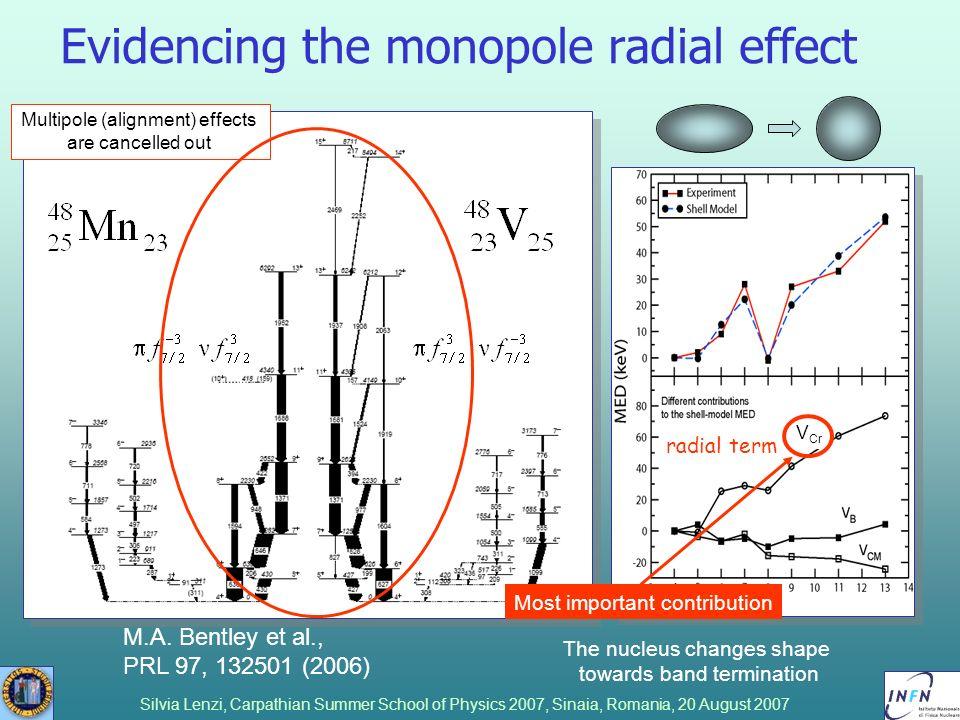Silvia Lenzi, Carpathian Summer School of Physics 2007, Sinaia, Romania, 20 August 2007 Evidencing the monopole radial effect Multipole (alignment) ef
