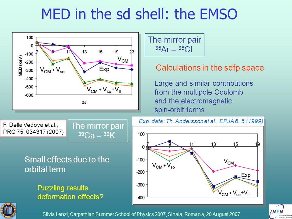Silvia Lenzi, Carpathian Summer School of Physics 2007, Sinaia, Romania, 20 August 2007 MED in the sd shell: the EMSO The mirror pair 35 Ar – 35 Cl Th