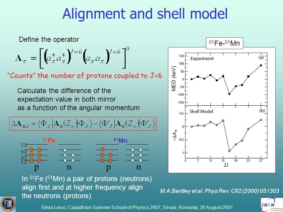Silvia Lenzi, Carpathian Summer School of Physics 2007, Sinaia, Romania, 20 August 2007 Alignment and shell model Define the operator Calculate the di