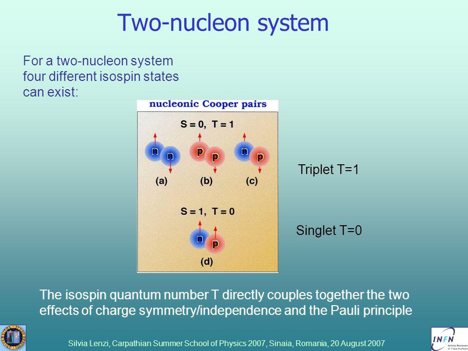 Silvia Lenzi, Carpathian Summer School of Physics 2007, Sinaia, Romania, 20 August 2007 Two-nucleon system For a two-nucleon system four different iso