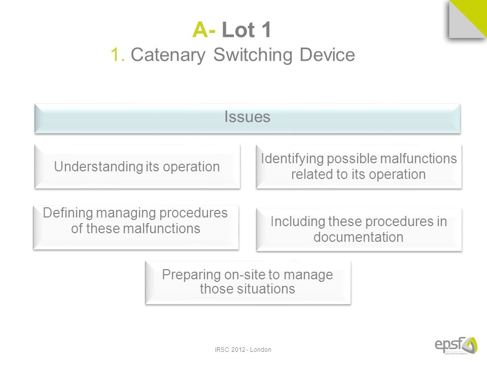 IRSC 2012 - London A- Lot 1 1. Catenary Switching Device Issues