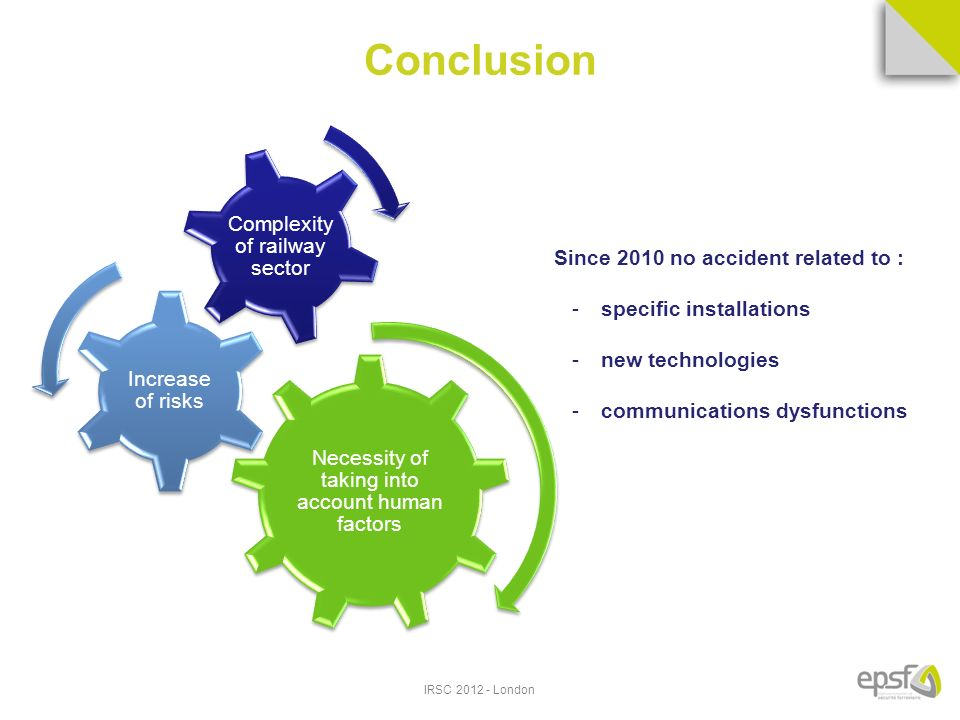 IRSC 2012 - London Conclusion Necessity of taking into account human factors Increase of risks Complexity of railway sector Since 2010 no accident related to : -specific installations -new technologies -communications dysfunctions