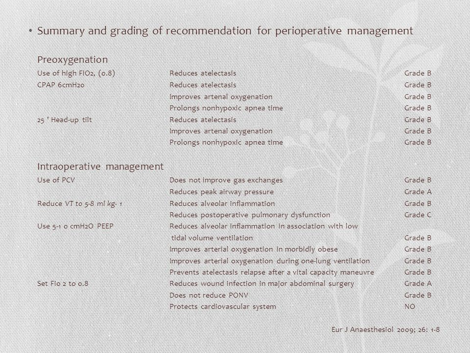 Summary and grading of recommendation for perioperative management Preoxygenation Use of high FiO2, (0.8) Reduces atelectasisGrade B CPAP 6cmH20Reduce