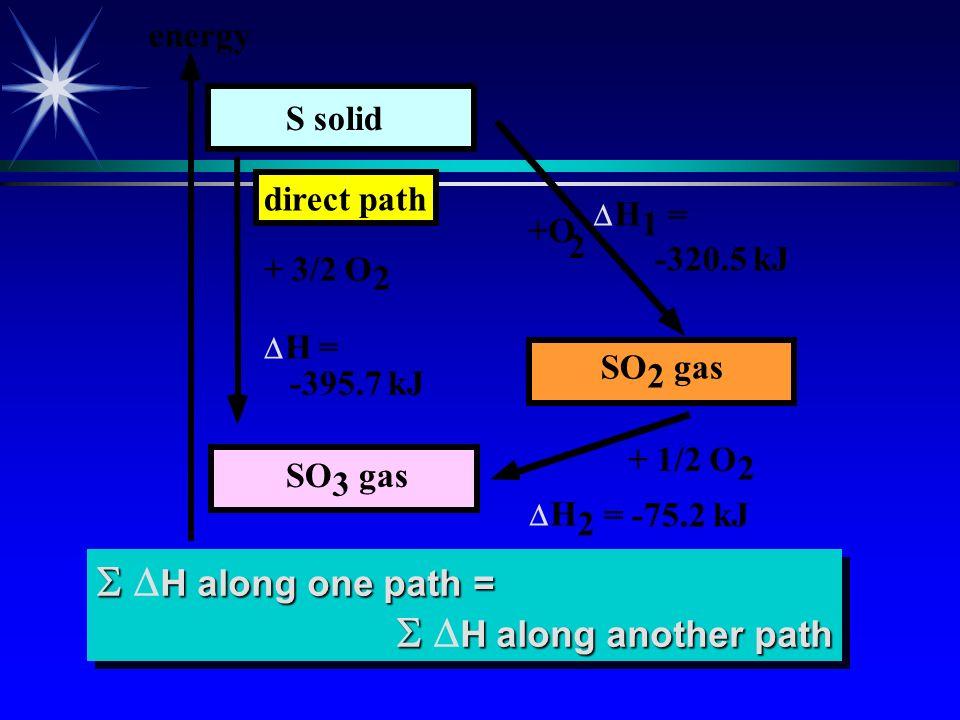 Calc. H for S(s) + 3/2 O 2 (g) --> SO 3 (g) S(s) + O 2 (g) --> SO 2 (g) -320.5 kJ SO 2 (g) + 1/2 O 2 (g) --> SO 3 (g) -75.2 kJ _______________________