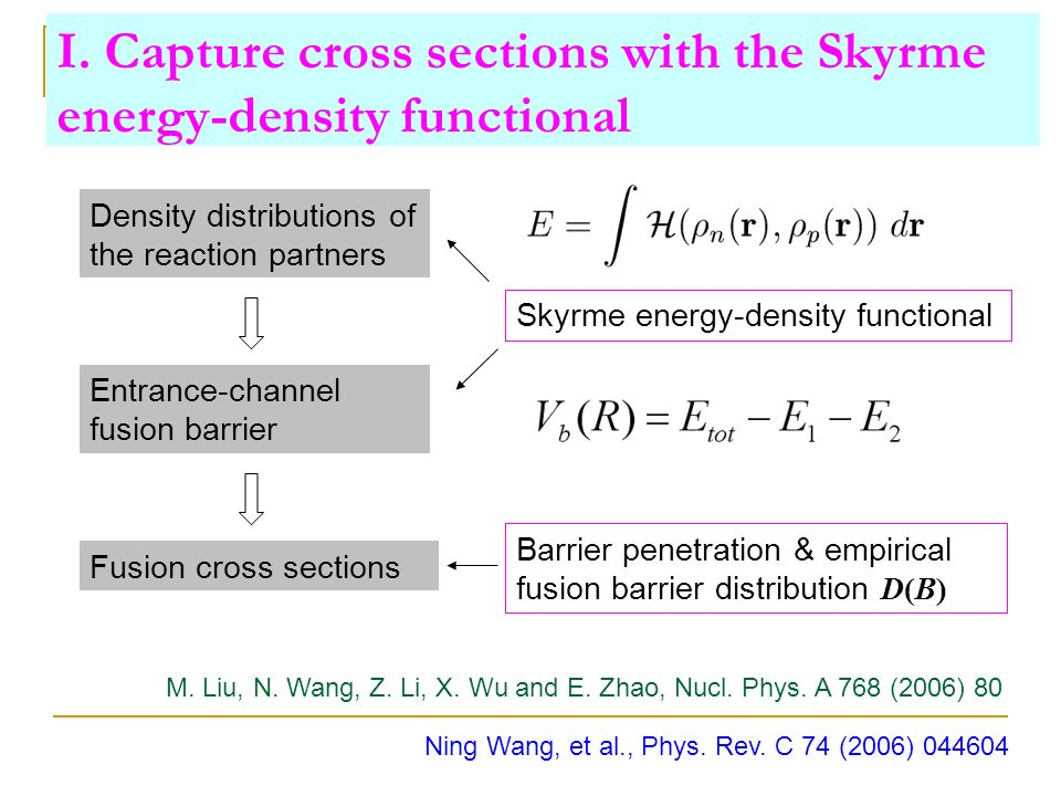 I. Capture cross sections with the Skyrme energy-density functional Density distributions of the reaction partners Entrance-channel fusion barrier Fus