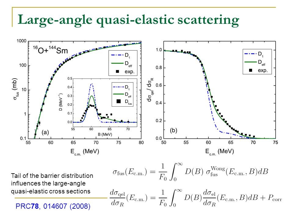 Large-angle quasi-elastic scattering PRC78, 014607 (2008) Tail of the barrier distribution influences the large-angle quasi-elastic cross sections