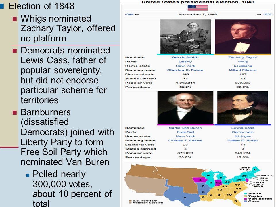 Election of 1848 Whigs nominated Zachary Taylor, offered no platform Democrats nominated Lewis Cass, father of popular sovereignty, but did not endors