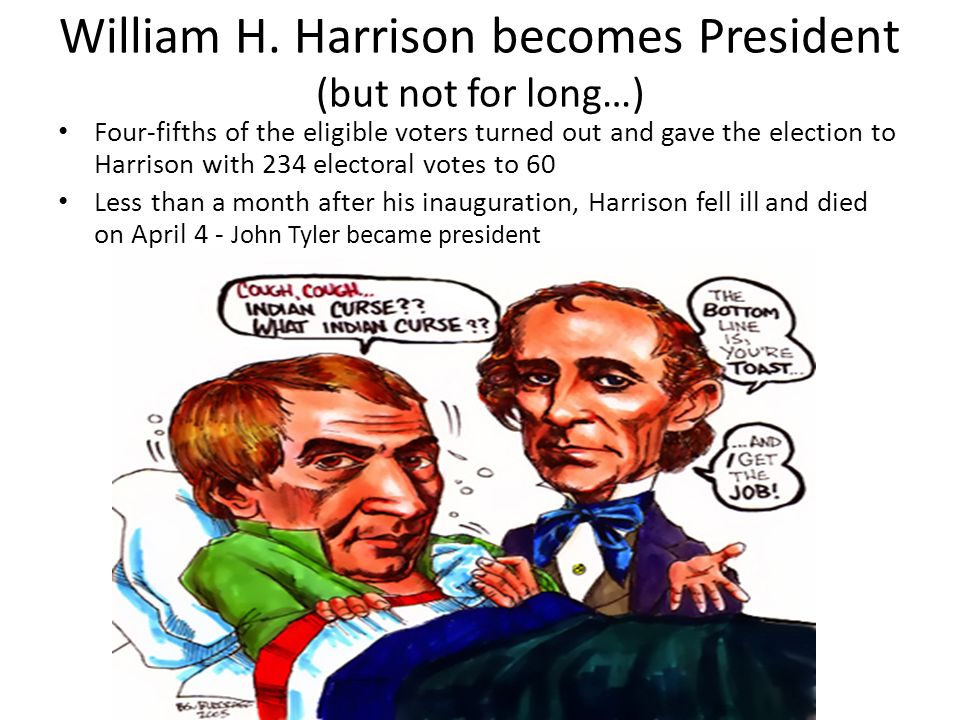 Pearson Education, Inc., publishing as Longman © 2008 TYLERS TROUBLES When Tyler became president after Harrisons death, he kept all of Harrisons Cabinet Did not get along with Henry Clay who considered himself the true head of the Whig party Tried to enact a new Bank of the U.S.