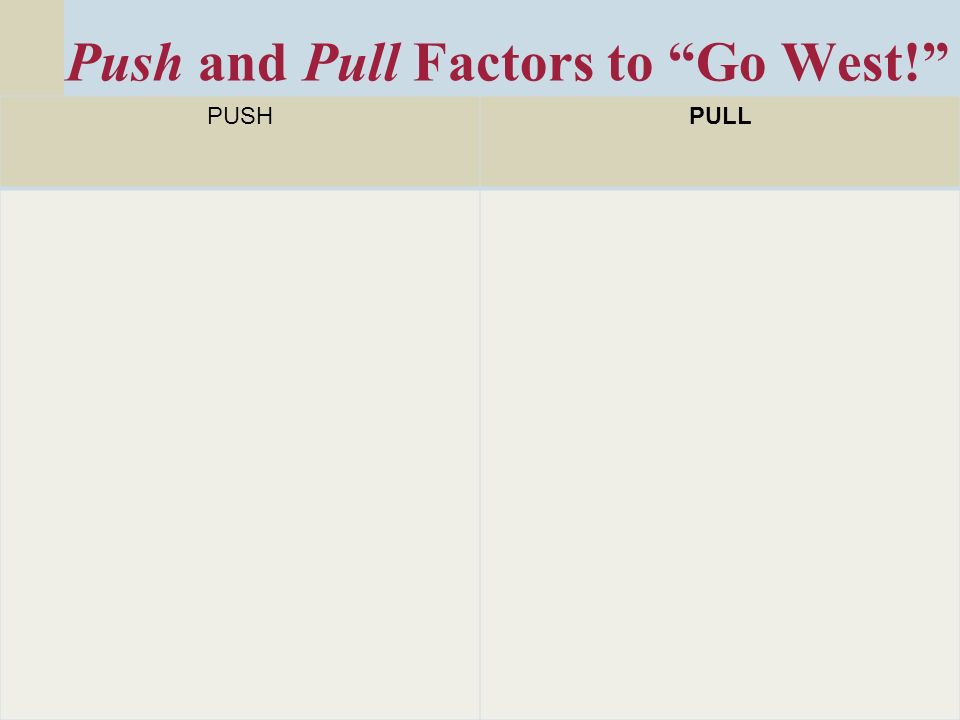Push and Pull Factors to Go West! PUSHPULL