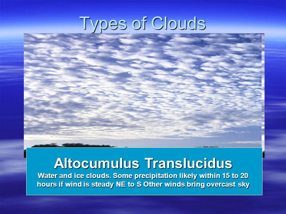 Types of Clouds Nimbostratus Rain or snow clouds.