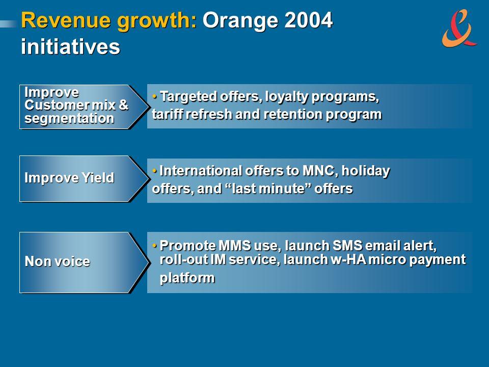 Revenue growth: Orange 2004 initiatives Targeted offers, loyalty programs,Targeted offers, loyalty programs, tariff refresh and retention program Impr