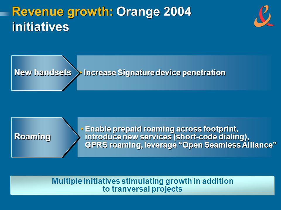 Revenue growth: Orange 2004 initiatives Increase Signature device penetrationIncrease Signature device penetration New handsets Enable prepaid roaming