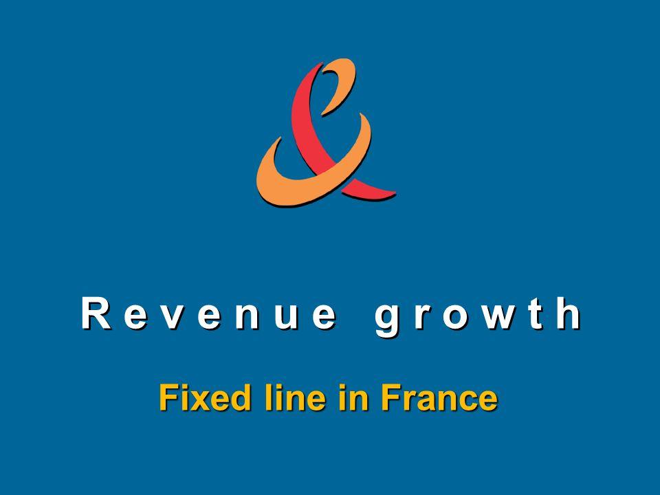 R e v e n u e g r o w t h Fixed line in France