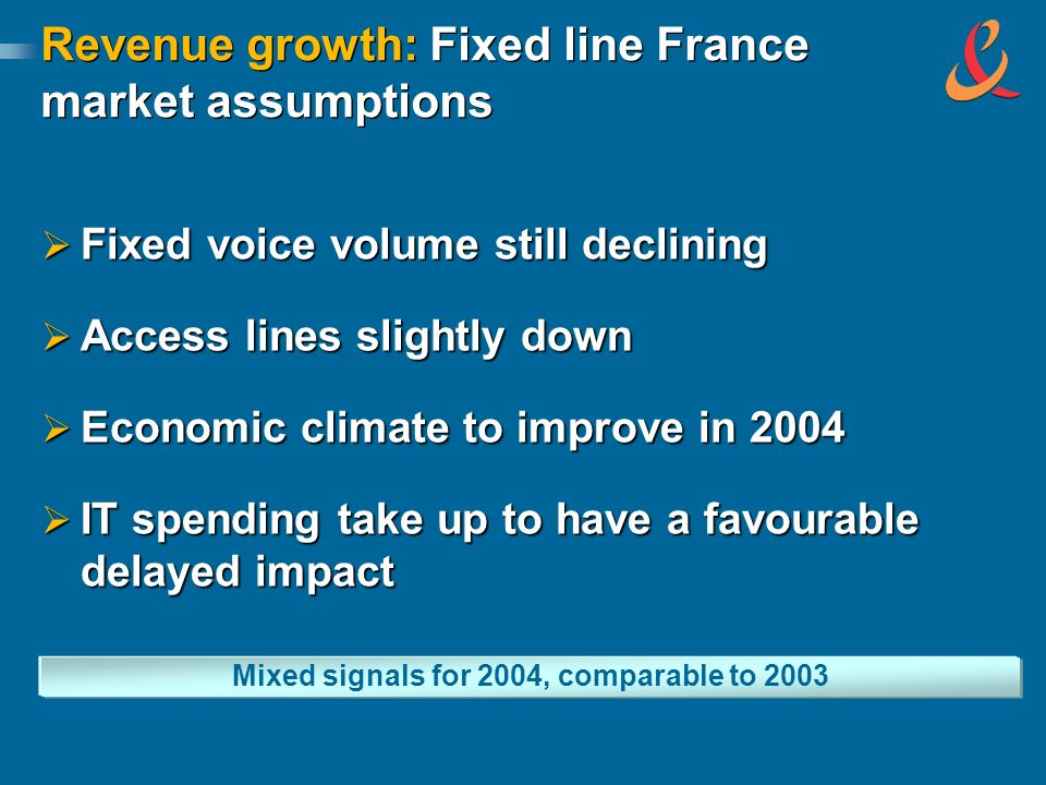 Revenue growth: Fixed line France market assumptions Fixed voice volume still declining Fixed voice volume still declining Access lines slightly down Access lines slightly down Economic climate to improve in 2004 Economic climate to improve in 2004 IT spending take up to have a favourable delayed impact IT spending take up to have a favourable delayed impact Mixed signals for 2004, comparable to 2003