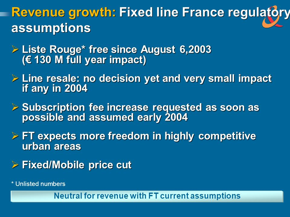 Revenue growth: Fixed line France regulatory assumptions Liste Rouge* free since August 6,2003 ( 130 M full year impact) Liste Rouge* free since Augus