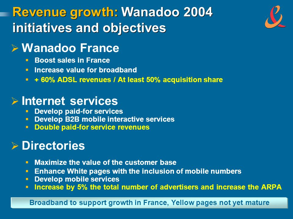 Revenue growth: Wanadoo 2004 initiatives and objectives Wanadoo France Boost sales in France Increase value for broadband + 60% ADSL revenues / At lea