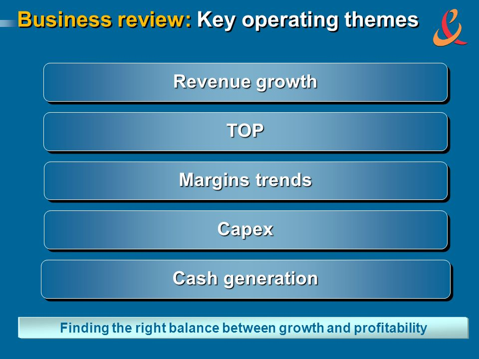 Business review: Key operating themes Cash generation Margins trends Revenue growth CapexCapex TOPTOP Finding the right balance between growth and pro