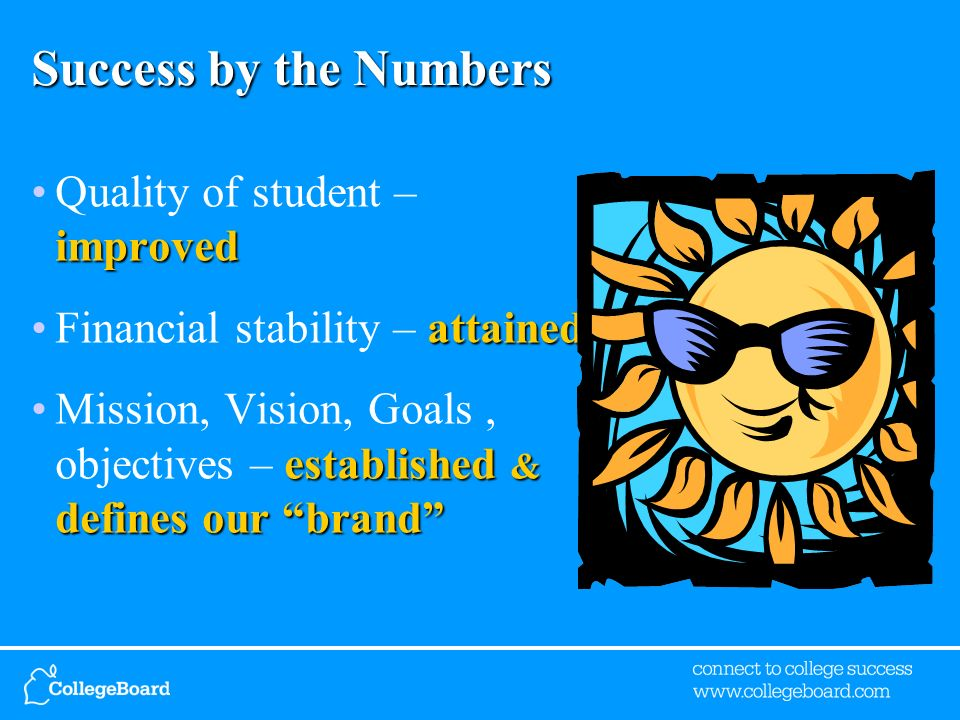 Success by the Numbers improved Quality of student – improved attained Financial stability – attained established & defines our brand Mission, Vision, Goals, objectives – established & defines our brand