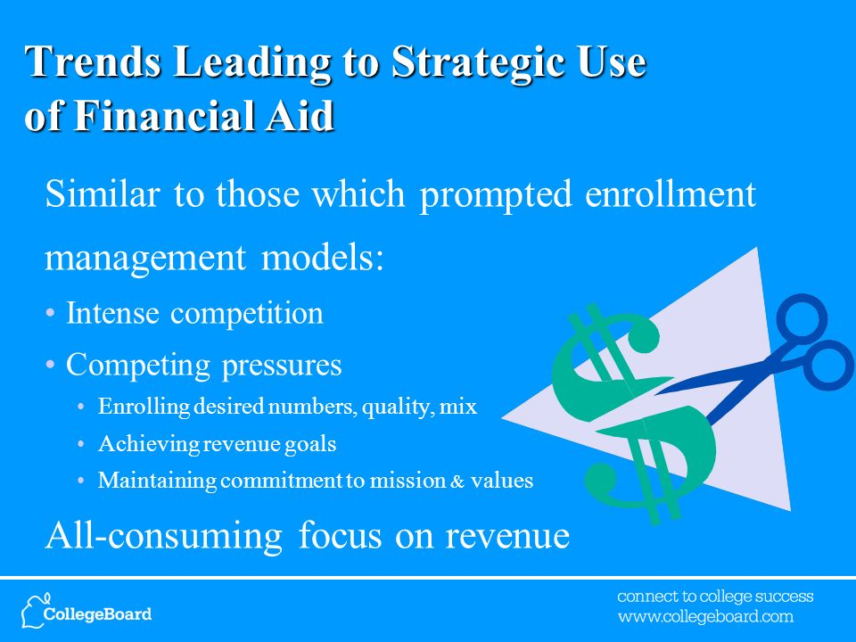 Trends Leading to Strategic Use of Financial Aid Similar to those which prompted enrollment management models: Intense competition Competing pressures Enrolling desired numbers, quality, mix Achieving revenue goals Maintaining commitment to mission & values All-consuming focus on revenue