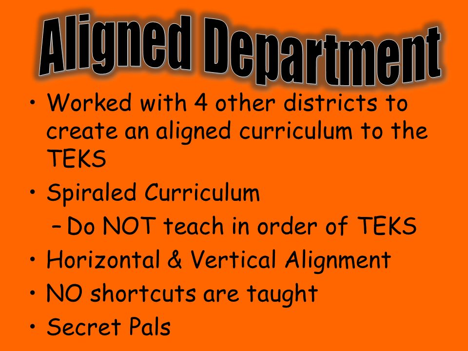 Worked with 4 other districts to create an aligned curriculum to the TEKS Spiraled Curriculum –Do NOT teach in order of TEKS Horizontal & Vertical Ali