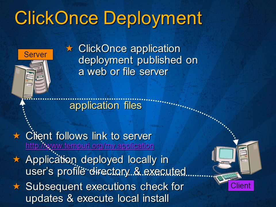 ClickOnce Deployment ClickOnce application deployment published on a web or file server ClickOnce application deployment published on a web or file server Client follows link to server http://www.tempuri.org/my.application Client follows link to server http://www.tempuri.org/my.application http://www.tempuri.org/my.application Application deployed locally in users profile directory & executed Application deployed locally in users profile directory & executed Subsequent executions check for updates & execute local install Subsequent executions check for updates & execute local install Server Client application files