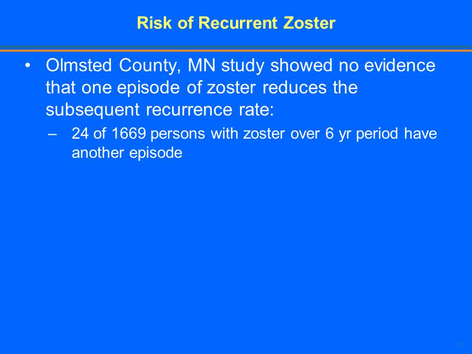 23 Risk of Recurrent Zoster Olmsted County, MN study showed no evidence that one episode of zoster reduces the subsequent recurrence rate: –24 of 1669
